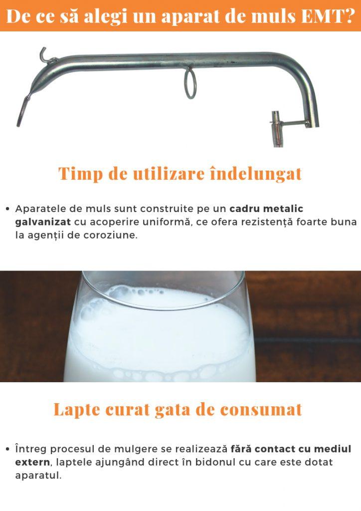 aparat de muls emt - mulgatoare - timp de utilizare indelungat